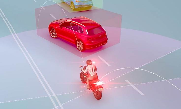 Using Ride Vision's 360deg wide-angle camera footage, a Predictive Vision algorithm analyses visual data within the system's ECU to identify only critical threats to the rider. This selective alert system eliminates the need for expensive and cumbersome hardware.