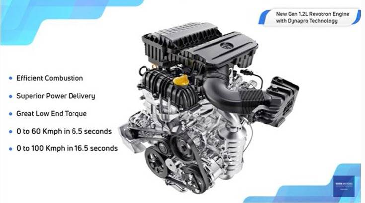 On the powertrain front, the Tata Punch will get its punch with a 1.2-litre petrol engine.