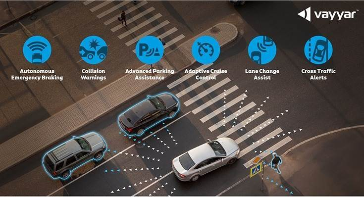 Outside the car, just two or four Vayyar sensors can replace over a dozen traditional ADAS sensors.