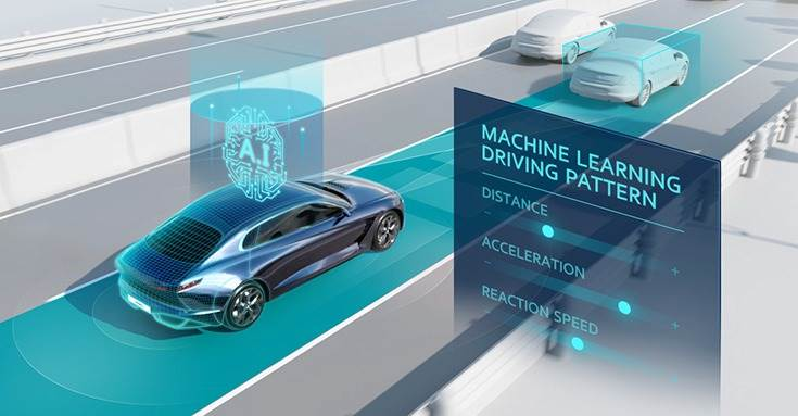 The technology, an industry first, incorporates artificial intelligence (AI) within the Advanced Driver Assistance System (ADAS) feature.The system is planned for implementation in future Hyundai cars
