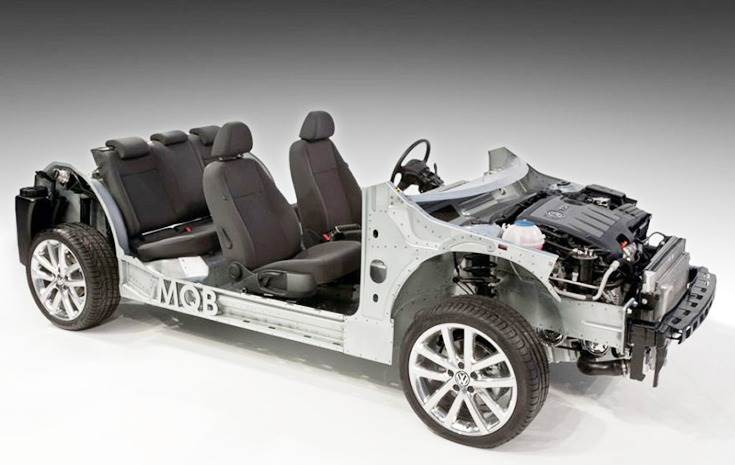 MQB-AO Global Platform to be used by Skoda and VW to develop new entry-level models for regions with high growth potential including India, Russia, Africa as well as the ASEAN countries and LATAM.
