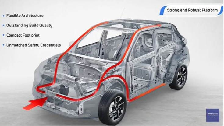 The Punch is based on the company's ALFA architecture, the same as the premium Altroz hatchback but adapted for an SUV.
