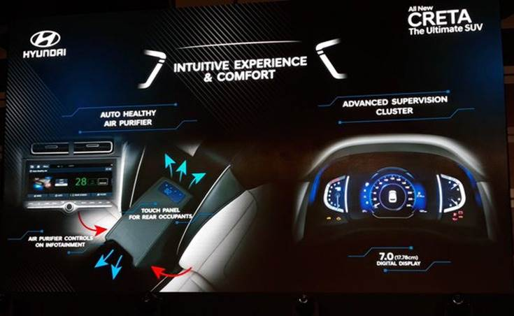 New Creta tries to one up the Seltos by offering a panoramic sunroof, electric parking brake, digital instruments and paddleshifters, though misses out on Kia