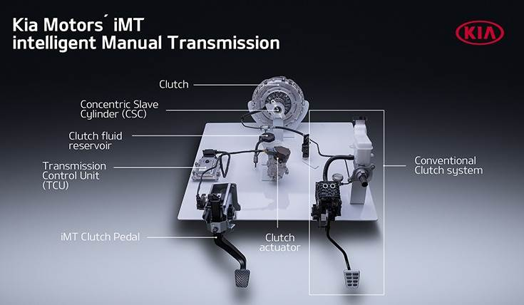 New manual gearbox uses an electronic rather than mechanical linkage.