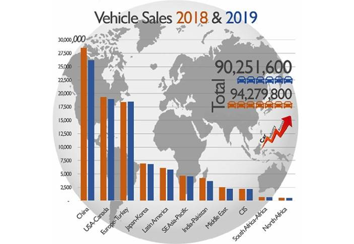 China sales were affected by a series of policies and measures to encourage consumer spending, pressure on the economy, early implementation of