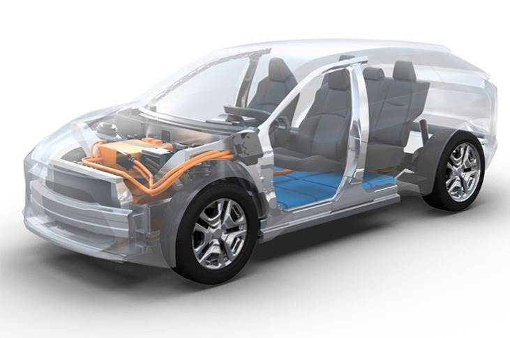 Toyota is to invest $ 14 billion (Rs 103,500 crore) in development and supply of batteries. It is targeting 30% battery cost reduction & 50% in BEVs through integrated development of vehicles and batteries.
