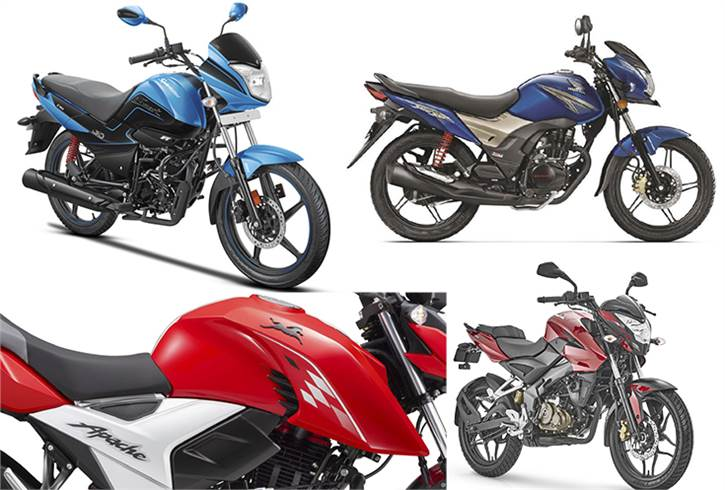 India S Best Selling Motorcycles Revealed