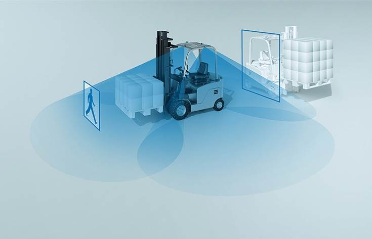 The collision warning system comprises four compact near-range cameras and a control unit that creates an all-around view of the vehicle's surroundings and displays this to the forklift driver on a monitor.