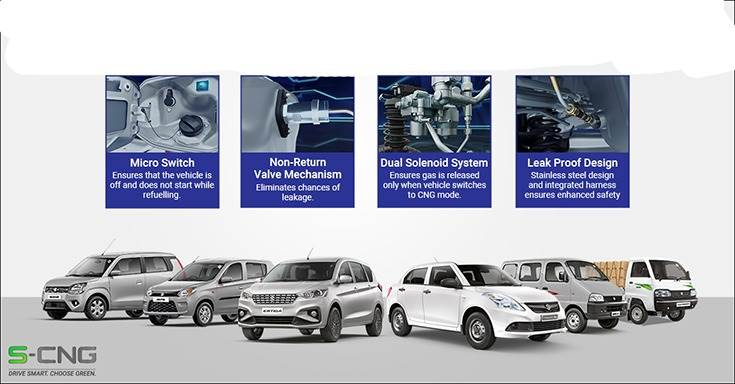 From April-November 2020, Maruti Suzuki India sold 71,990 units compared to 55,071 units between in April-November 2019.