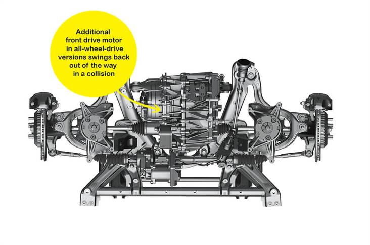 Additional front drive motor in all-wheel-drive versions swings back out of the way in a collision.