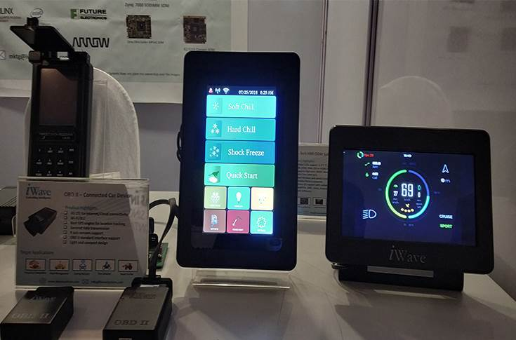 Human Machine Interface, connected car device-OBD II and digital instrument cluster from iWave