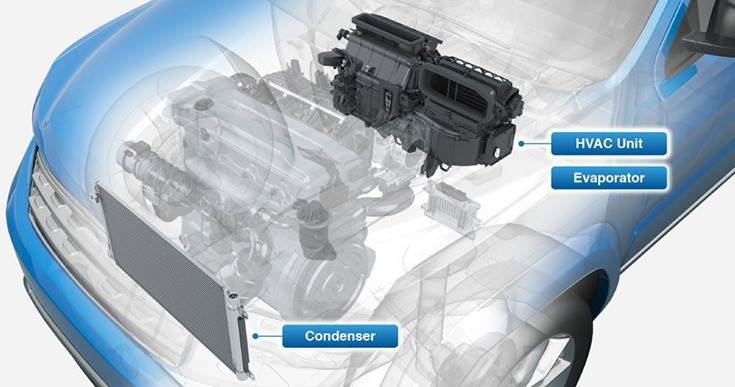 With this step, MAHLE is strengthening its global footprint in air-conditioning technology and improving its market access, particularly in Japan and Southeast Asia.