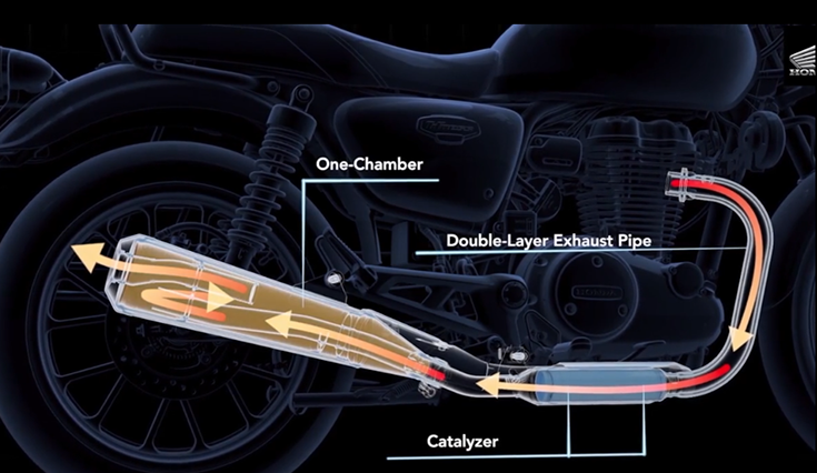 A deep, high-bass exhaust tone was a key target for Honda engineers for the Hness. A double-layered, long-diameter tail pipe is used to achieve the unique sound.
