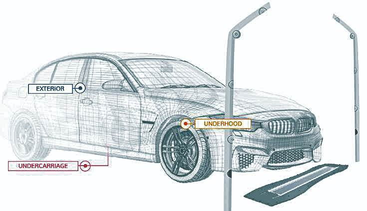 UVeye inspection can thoroughly detect anomalies in a car without human intervention, using AI and machine learning.