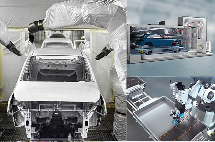 Left: Hyundai Motor India: Durr's first turnkey paintshop in South India which was set up in 1998; Top right: EcoInCure uses a new technology for drying; Bottom Right: Durr has application solutions for bonding battery cells into an EV battery system.