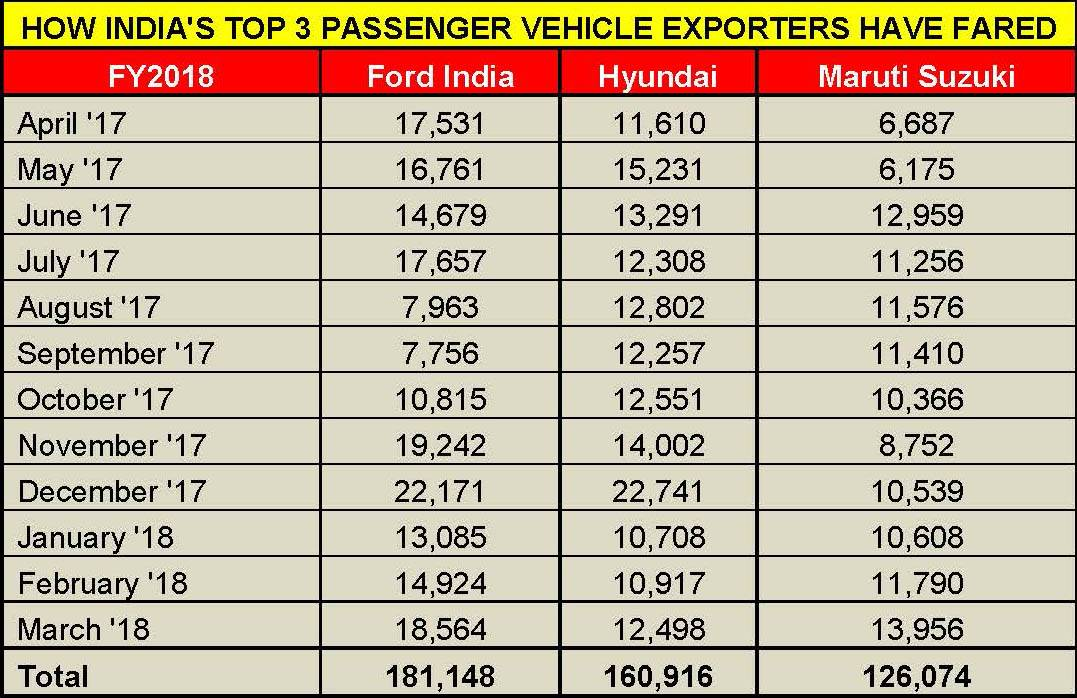 exports-toppers