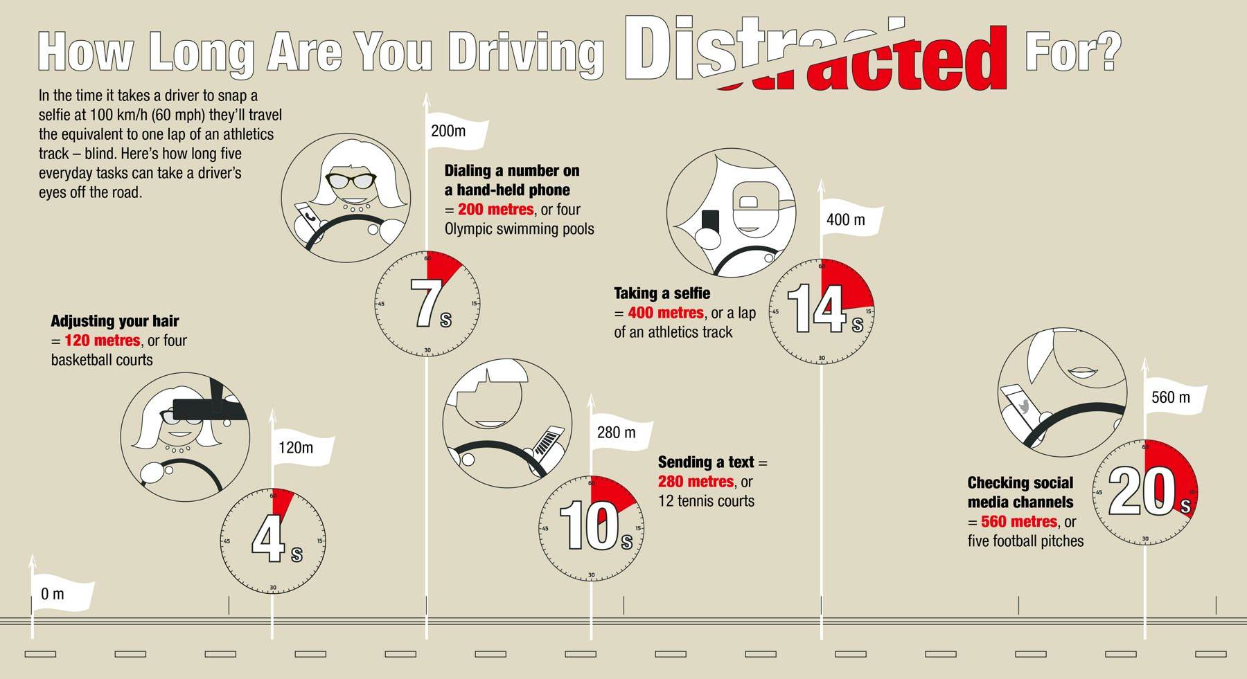 web-graphic-for-distracted-driving