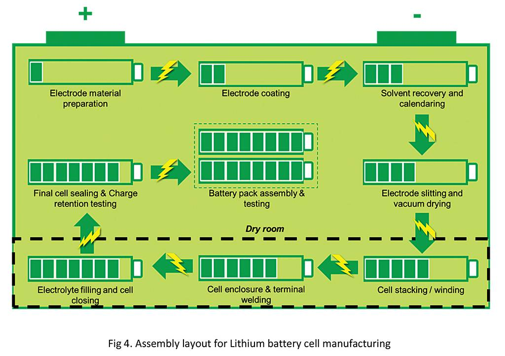 electric-shift-in-the-automotive-value-chain-final-6