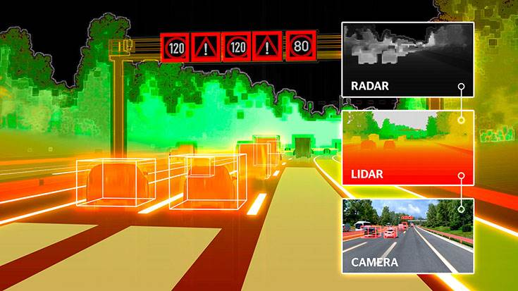 Camera, radar, lidar: merging of information from different sensors provides a more accurate and reliable view of the environment.