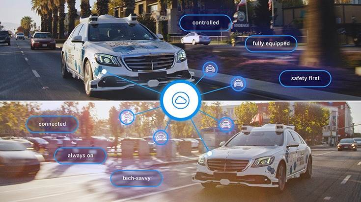 Optical cameras, radar signals, ultrasound and Lidar register the close and further surroundings, and help the vehicle to find its way. The sensors not only differ in terms of range or installed location in the vehicle but all have particular strengths.