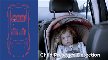 In addition to worldwide radio compliance,Vayyar's in-cabin 4D imaging radar meets Euro NCAP's 2023 Child Presence Detection (CPD) and Seat Belt Reminder (SBR) requirements
