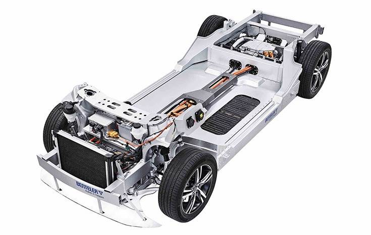 Teorema based on platform solution built on scalable and modular Benteler Electric Drive System which enables speedy EV development, with reduced complexity and high quality.