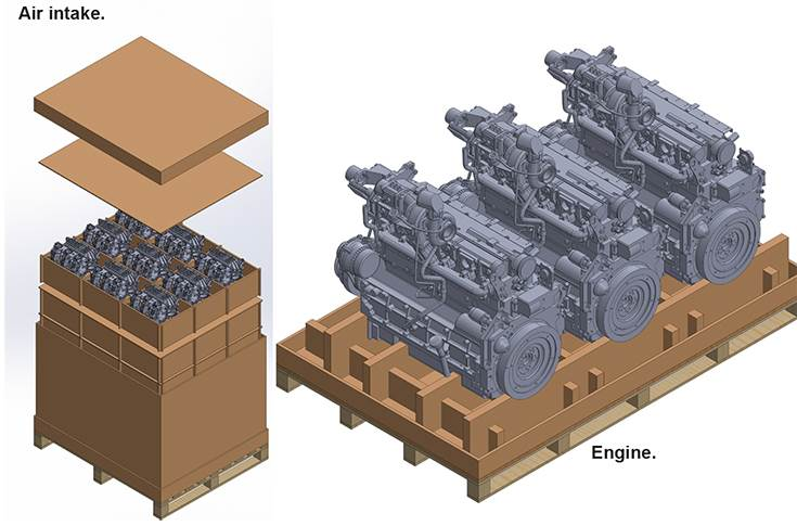 Packaging for air intake and engine. Logistics and packaging cost play a key role in the decision making for export viability.