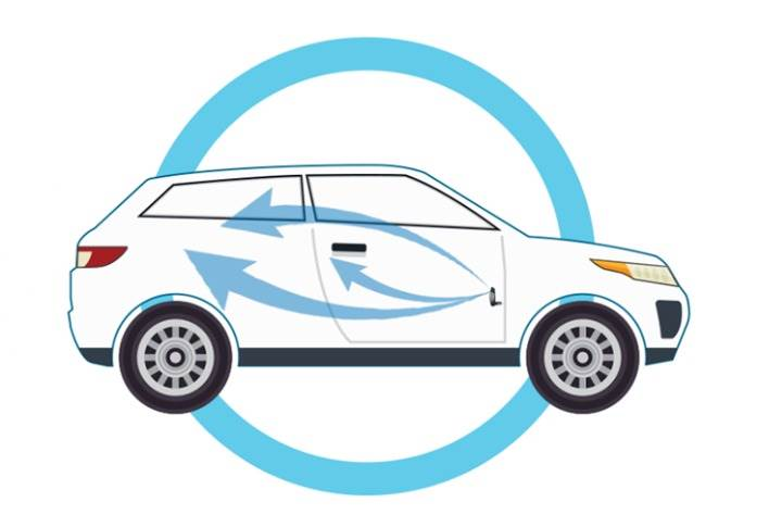 The Cerafusion technology enables complete disinfection and sterilisation of the car's cabin, ensuring the health and well-being of passengers.