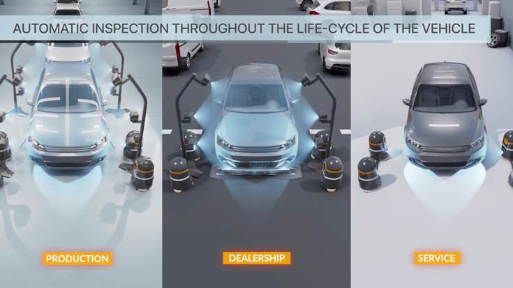 Tel Aviv-based UVeye has high-end solutions for automatic external inspection of vehicles, using advanced technologies that include proprietary hardware combined with machine learning and AI.