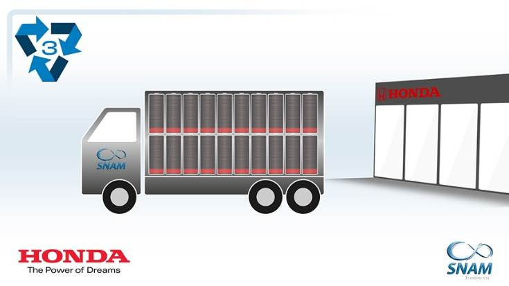 Safe and low carbon transport is utilised for the collection of used traction batteries.
