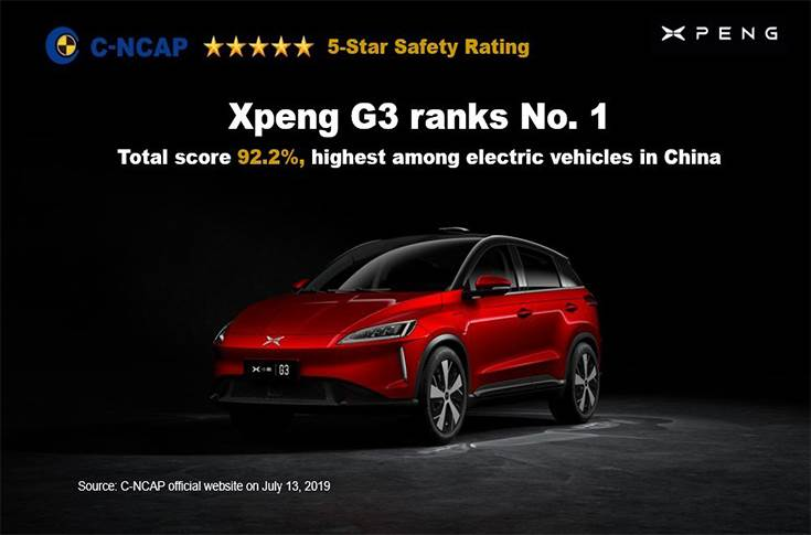 Xpeng G3 C-NCAP 2019 results
