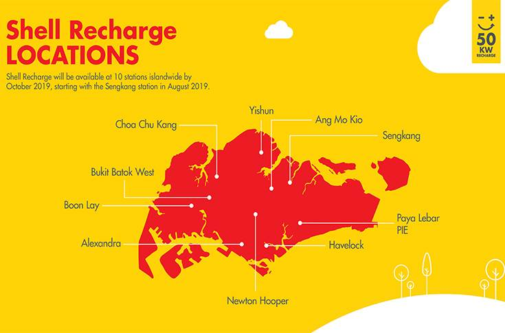 Shell Recharge-EV charging stations in Singapore