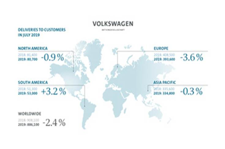 VW group July 2019 sales map